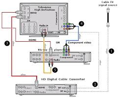 xbox av cable wiring diagram images xbox to scart cable box to tv hookup moreover tv cable box hook up blu ray