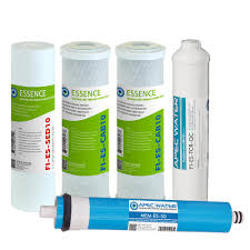 How To Change Reverse Osmosis Filters Reverse Osmosis Filter Replacements Replacement Water Filters