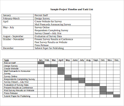 Example Of A Project Timeline 12 Sample Project Timeline Templates In Word Ppt Pdf Psd