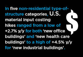 U S Construction Material Costing Has Moved Into A Higher Gear