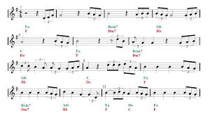 ed sheeran sheet music perfect symphony ed sheeran clarinet sheet music guitar chords