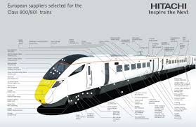 hitachi 800. click here to view european-based suppliers selected for the class 800/801 hitachi 800
