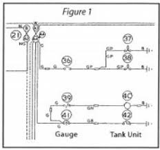 fuel gauge problems north american mga register namgar the basic circuit for the fuel gauge is quite simple and is shown in figure 1 from the mga 1600 wiring diagram there is a green g wire from the fuse