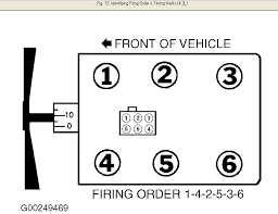 f xl spark plug wiring diagram distributor cap v graphic
