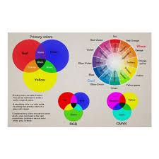 Color Wheel Chart Color Chart Color Wheel