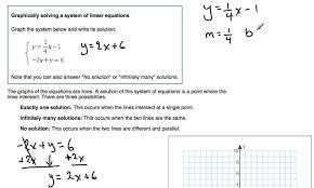 graphically solving a system of linear equations module 6