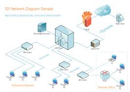 complete network diagram guide