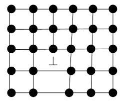 Механические свойства твердых тел Реферат  Дефект кристаллической решетки