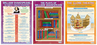 William Shakespeare Set Of 9 Posters Classroom Posters
