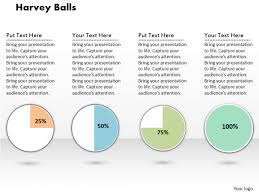 Harvey Balls Chart Template Powerpoint Tutorial 12 How To Design Harvey Balls In Just