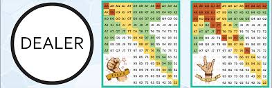 Preflop Calling Range Chart Using Preflop Range Charts Red Chip Poker