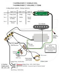 hss strat wiring diagram for coil split using 3 way switch Pickup Wiring Diagrams Coil Tap Hss name hss 3 way wiring rev 2 Duncan Wiring Diagrams HSS