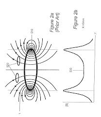 guitar wiring diagram 3 pickups images conductor humbucker pickup wiring diagram wiring