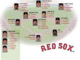 Red Sox Depth Chart 2013 How To Staff A Winning Cms Team The Cms Myth