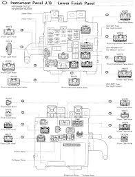 toyota fuse panel diagram wiring diagram shrutiradio 2000 toyota camry fuse box diagram at 2000 Toyota Camry Le Fuse Box Diagram