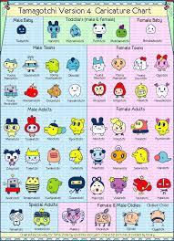 Tamagotchi Game Boy Growth Chart Tamamasters