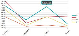 Svg Chart Html5 Charting With Jquery And Svg