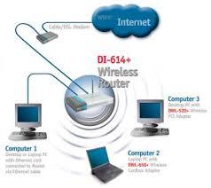id phy wlan id phy acirc wlan wireless lan problematic