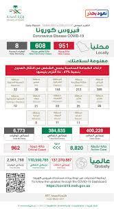 951 إصابة جديدة بفيروس كورونا في السعودية | صحيفة الاقتصادية