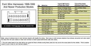 1997 ford contour radio wiring diagram ford schematics and 1999 ford contour speaker wire diagram at 1999 Ford Contour Radio Wiring Diagram