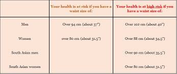 British Heart Foundation Bmi Chart What Is A Healthy Weight For Me Your Guide To Living A