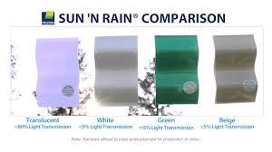 Sun N Rain Color Comparison