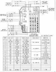 dakota fuse diagram simple wiring diagram audi 80 fuse box wiring library crown victoria fuse diagram 1994 dodge dakota fuse box diagram