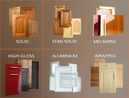 six ranges of kitchen cabinet and cupboard doors