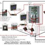 besides  likewise Energy Saving  Solar panel diagram connection Info likewise Solar Panel Wiring Diagram Schematic   WIRE Center • moreover 42 Fresh solar Lighting System Circuit Diagram Pdf   golfinamigos as well Solar Wiring Diagram Plus Wiring Diagram How To Install Solar Panels additionally Solar Panel Diagram Pdf   Circuit Connection Diagram • besides  moreover  also  additionally Solar Panel Wiring Diagram Pdf   Solar Panel Wiring Diagram   solar. on install solar panels wiring diagram pdf