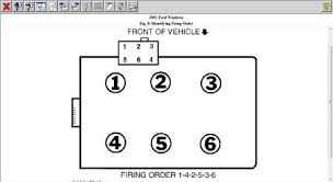 wiring diagram ford windstar 2002 wiring image 2000 ford windstar wiring diagram wiring diagram on wiring diagram ford windstar 2002
