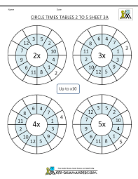 Times Table To 1000 Chart Pin On Dodging Tables Worksheet