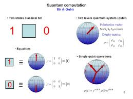 Computación cuántica. | Blog de Jose Antonio Martin