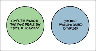 Pants Venn Diagram Xkcd Virus Venn Diagram