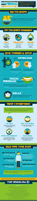 the importance of nonverbal communication infographic balanced  the importance of nonverbal communication infographic