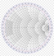 Smith Chart Hd Smith Chart Gen High Resolution Printable Smith Chart Hd