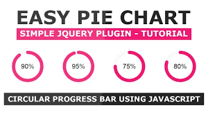 Pie Chart Codepen Animated Circular Progress Bar Using Easy Pie Chart Plugin Create A Progress Bar With Javascript