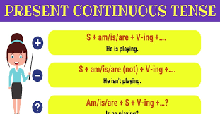 Present Continuous Tense Useful Rules Examples 7 E S L