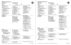 2018 bmw ordering guide. exellent 2018 2016bmwm3m4orderingguide2  for 2018 bmw ordering guide