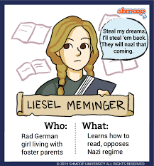 liesel meminger in the book thief click the character infographic to