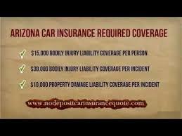Car Insurance Quotes Az Adorable Arizona Full Coverage Car Insurance Quote YouTube