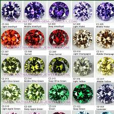 Loose Moissanite <b>Stones</b> For <b>Jewelry</b> at Direct <b>wholesale Factory</b> ...