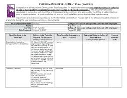 Disciplinary Forms For Employees Free Employee Action Form Template Brrand Co