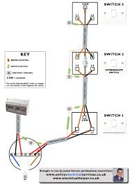 one way light switch wiring diagram gooddy org picturesque single pole light switch wiring at Wiring Diagram For One Way Light Switch