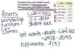 assets and liabilities 10 3 assets and liabilities youtube