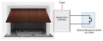 electric door opener controller