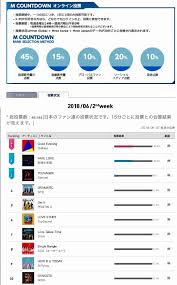 I Am Kpop Girl Shawols Japan Put Shinee At Number 1 On