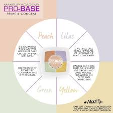 mua pro base prime conceal colour wheel how to apply concealer