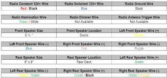 2011 buick regal radio wiring diagram 2011 image buick stereo wiring diagram buick auto wiring diagram schematic on 2011 buick regal radio wiring diagram