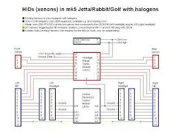 mk golf wiring diagram for xenon retrofit audio electrics and posted image