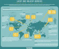 Lucky Chart Data Chart Lucky Unlucky Numbers Around The World